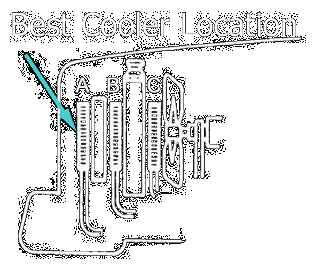 Best Transmission Cooler Placement