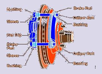 Understanding Disc Brakes Diagram