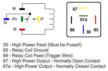 amazing horn relay wiring diagram 85 86 87 87a 30 elaboration 24v relay wiring diagram relay wiring diagram 87a 4k wiki wallpapers 2018