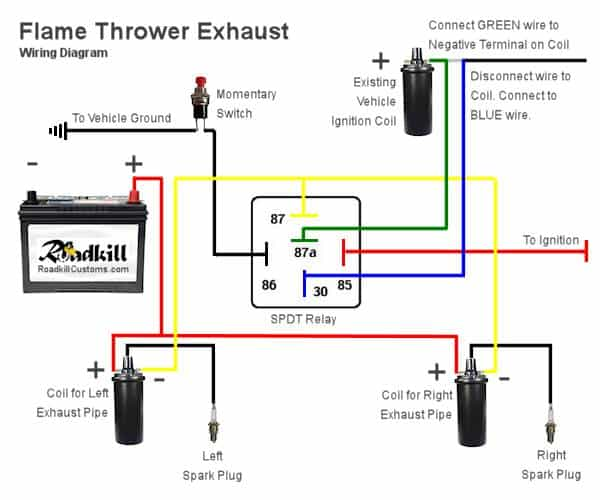 Flame Thrower Exhaust Wiring Diagram
