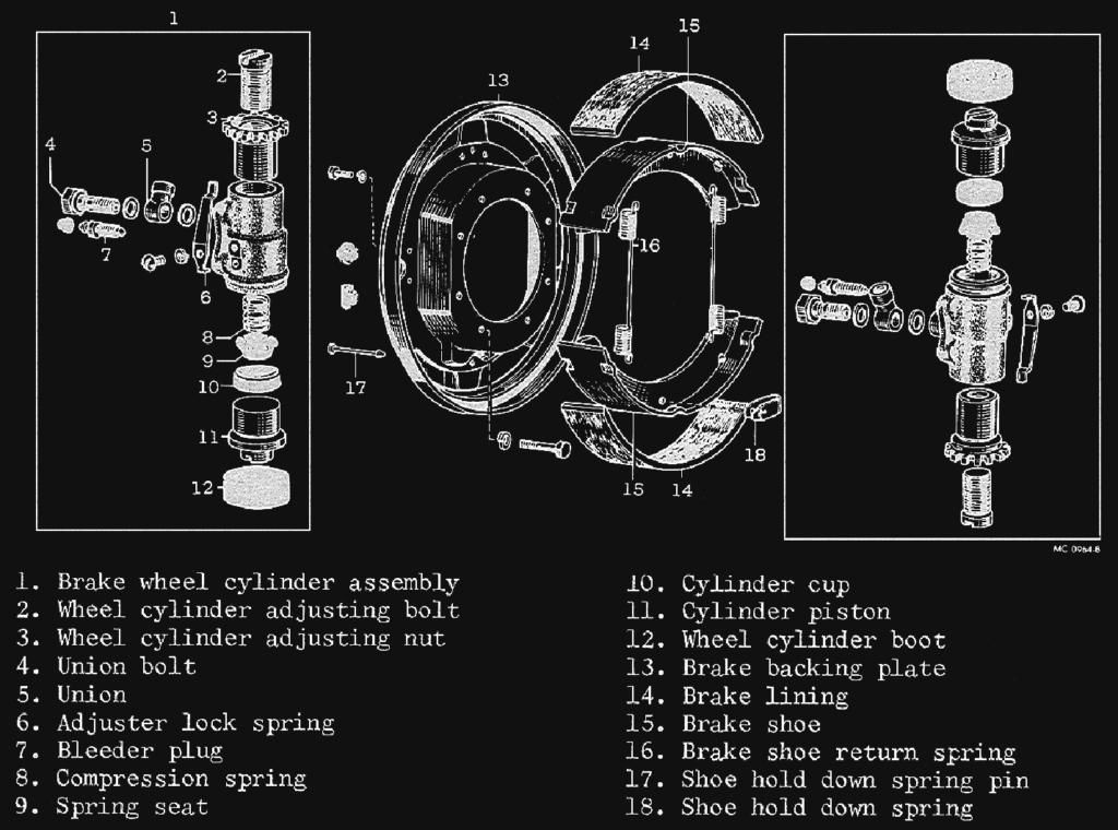 Rebuild Brake Cylinder - Diagram