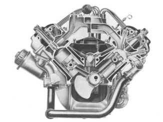 The Iconic HEMI Engine