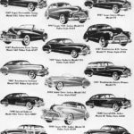 1947-48 Buick