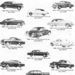 1947-49 Cadillac