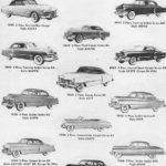 1949-50 Cadillac