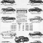 1946-49 DeSoto