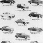 1953 DeSoto
