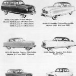 1950-53 Nash Rambler