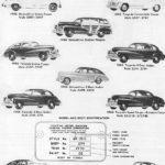 1946-47 Pontiac