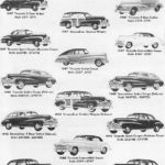 1947-48 Pontiac