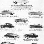 1948-49 Packard