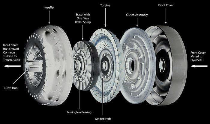Tourque Converter Components