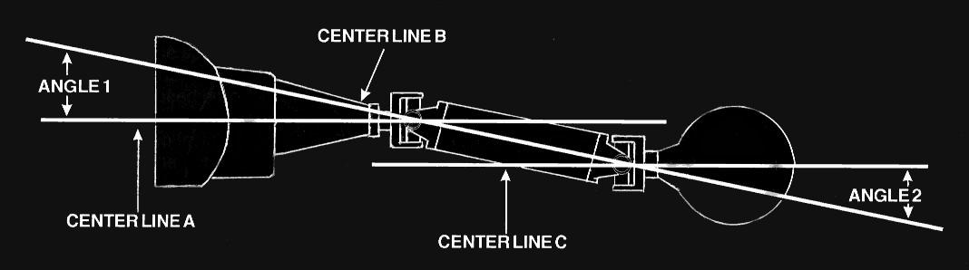 Drive-line Component Alignment
