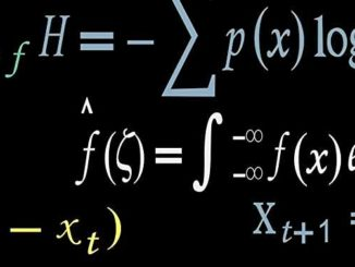Automotive Math Formulas
