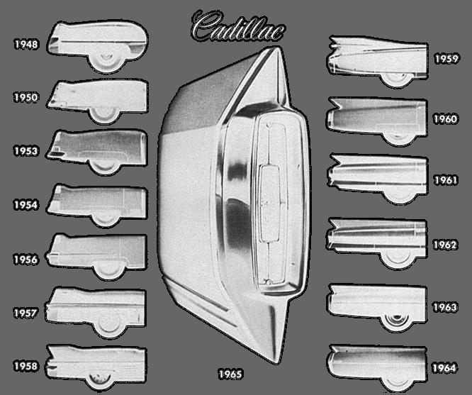 Classic Cadillac Fins 1948-1965