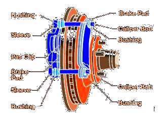 understanding disc brakes roadkill customs rh m roadkillcustoms com bicycle disk brake diagram car disk brake diagram