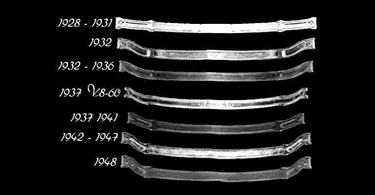 Early Ford Beam Axle Identification and Dimensions
