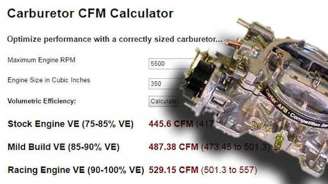 How To Calculate Size of Carburetor Needed in CFM ~ Roadkill