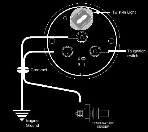 Transmission Temperature Gauge