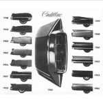 1948-65 Cadillac Fin Styles