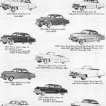 1951-52 Cadillac