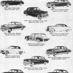 1949-50 DeSoto