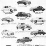 1946-49 Lincoln