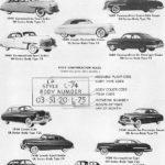 1949-50 Lincoln