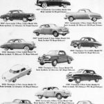 1947-48 Studebaker