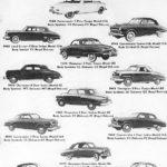 1948-49 Studebaker