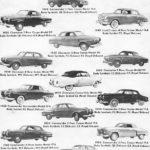 1949-50 Studebaker