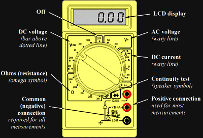 Digital Multimeter Diagram