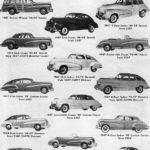 1947-48 Oldsmobile