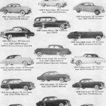 1949-50 Oldsmobile