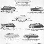 1949-50 Packard