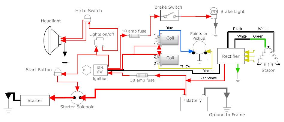 Rat Bike Motorcycle Wiring – Electrical Starter