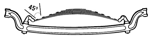 Straight Axle Shackle Angle