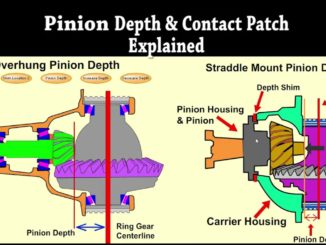 Differential Contact Patch and Pinion Depth Explained