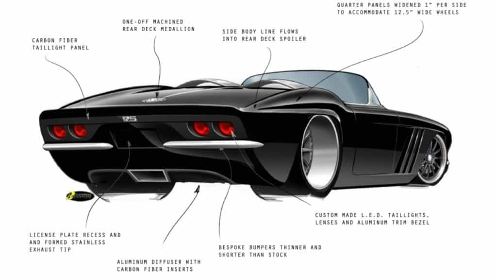 The Insane Build of the C1RS ~ 1962 Chevrolet Corvette