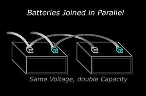 Batteries Wired in Parallel