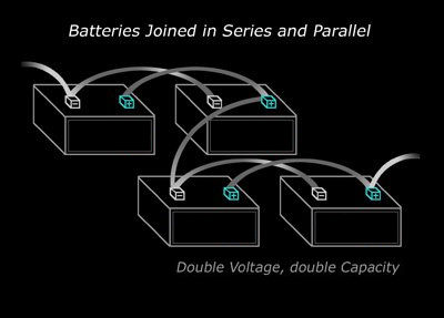 Batteries Wired in Series and Parallel