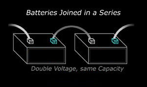Batteries Wired in Series