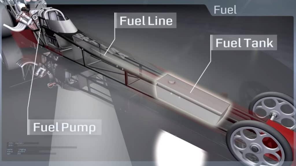 Top Fuel Dragster Fuel System Diagram