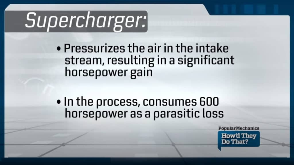 Top Fuel Dragster Supercharger