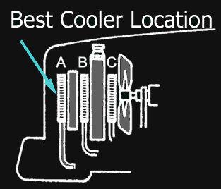 Diagram: Best Transmission Cooler Placement