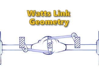 Watts Link Geometry