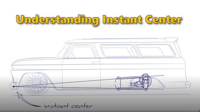 Understanding Instant Center