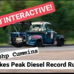 Pikes Peak Record Run Plus 360 Degree Interactive Ride-Along