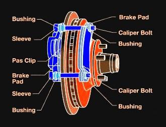 Disk Brake Diagram