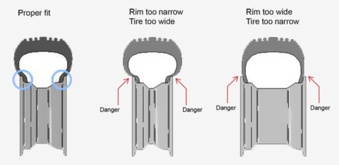 Proper Tire Fitment vs Too Wide vs Too Narrow